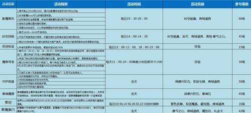 活动列表2.png